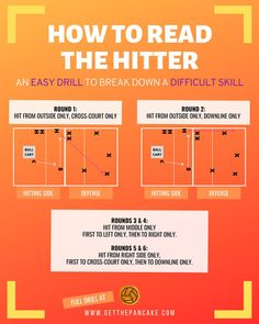 Volleyball Workouts Discover Easy Drill To Teach Your Passers To Read The Hitter Pin this drill diagram! Never lose a volleyball drill again! Volleyball Training, Volleyball Passing Drills, Volleyball Skills, Volleyball Practice, Volleyball Workouts, Volleyball Mom, Volleyball Quotes, Coaching Volleyball, Basketball Drills