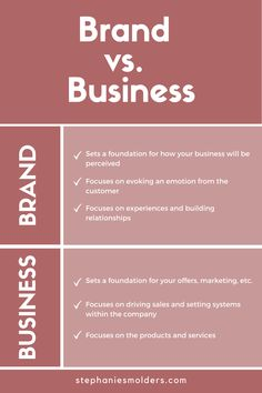 Social Media Marketing Business, Branding Your Business, Marketing Plan, Inbound Marketing, Business Design, Employer Branding, Successful Business Tips, Business Advice, Business Money