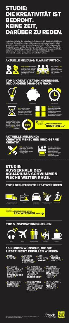 Interessant: Wie die Digitalisierung unsere Kreativität bedroht (bedrohen soll).   Gezielt eingesetzt, kann sie m.E. Kreativität fördern!