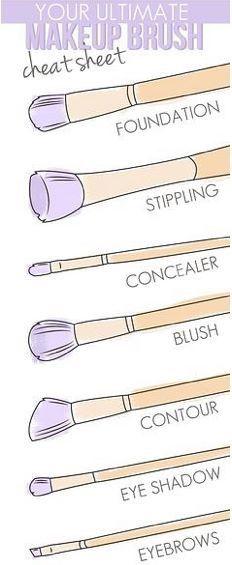 Make Up Brush Tips