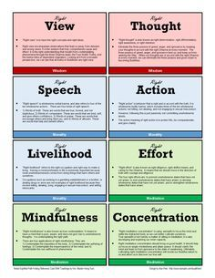Unwrapping the Origami of the Buddhist Eightfold Path - Quick Reference Card! Be sure to check out the article by Alan Peto here: http://www.alanpeto.com/buddhism/understanding-eightfold-path/ #Buddhism #Buddha #Buddhist