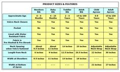 Angel's Creations - children's / babies body / clothing size guide / chart