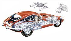 1966 Jaguar E Type