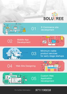 SoluTree helps the small businesses to grow up through online
