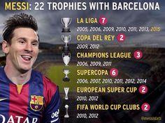 Lionel Messi Pemain Argentina Paling Bertabur Gelar