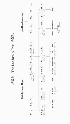 Lee and Kray family tree