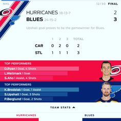 """NHL - #Carolina #Hurricanes @ #StLouis #Blues - 3-2 Dec 30  Past SBHF results  #NHL ------------------------------------------------------- """"It's not just a game when money's on the line"""" (Professional Advice This is Not A Hobby) -------------------------------------------------- We pick every professional game ATS/MoneyLine & Over/under (NBANHLMLBNFL) ------------------------------------------------------- GAME PASS $5 DM: """"Game"""" TEXT: """"Game"""" to 1-313-444-6712…"""