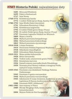 Podobny obraz Self Improvement, Psychology, Infographic, Knowledge, Language, Lol, Memories, Education, Learning