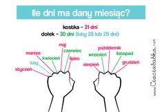 Polish Language, Secondary School, Creative Kids, Good To Know, Hand Lettering, Homeschool, Science, Education, Math