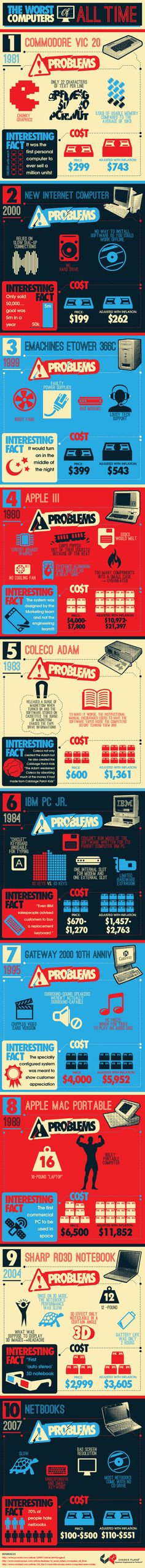Los peores ordenadores de todos los tiempos #infografia #infographic
