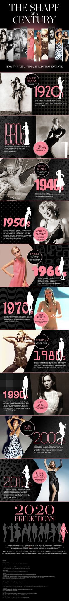 "How Have Women's Bodies Evolved? - The online fashion retailer, Marisota, created this infographic that takes a look at the evolution of culture's definition of the ""perfect"" women. The infographic ti Fashion Infographic, Timeline Infographic, Web Design, Email Design, Vintage Outfits, Vintage Fashion, Fashion Vocabulary, Evolution Of Fashion, Newsletter Design"
