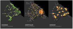 Dinámicas de crecimiento urbano
