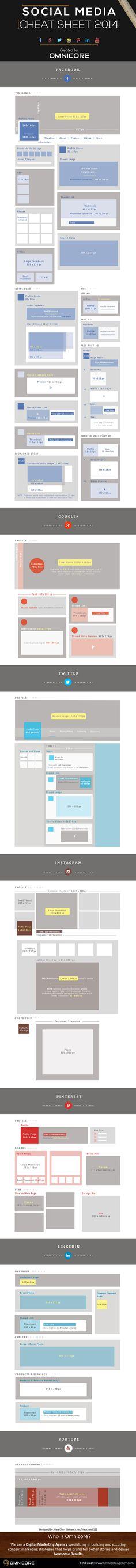 Social Media Spickzettel: Bildgrößen von sozialen Netzwerken in der 2014 Version Inbound Marketing, Marketing Digital, Marketing Trends, Facebook Marketing, Content Marketing, Internet Marketing, Marketing Plan, Affiliate Marketing, Online Marketing