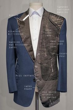 Mens Tailored Suits, Tailored Fashion, Mens Suits, Suit Pattern, Jacket Pattern, Fashion Sewing, Mens Fashion, Tailoring Techniques, Mens Winter Coat