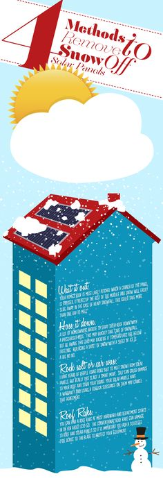 4 methods to remove snow off solar panels. #solar-panels #solarpv #snowfall