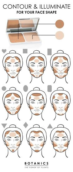 Highlight and Contour your face shape