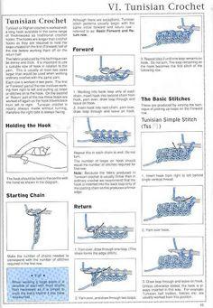 puntos de crochet (incluye tunesino) - Natty Coello - Álbumes web de Picasa