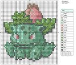 Okay I am going to say it. I am a nerd. They have the different Pokemon in cross stitch. :D