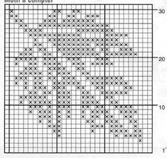 Patterns and motifs: Crocheted details Crochet Leaf Patterns, Crochet Bedspread Pattern, Crochet Leaves, Crochet Fall, Crochet Motifs, Crochet Blocks, Tapestry Crochet, Crochet Home, Crochet Designs