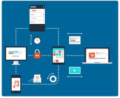 Automated Communication - iCube+ ►www.icubeplus.com