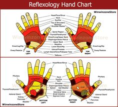 Free+Downloads+Reflexology+Foot+Chart | Thai Massage Therapy Hand Palm Reflexology Relaxation Rose Wood Wooden ...