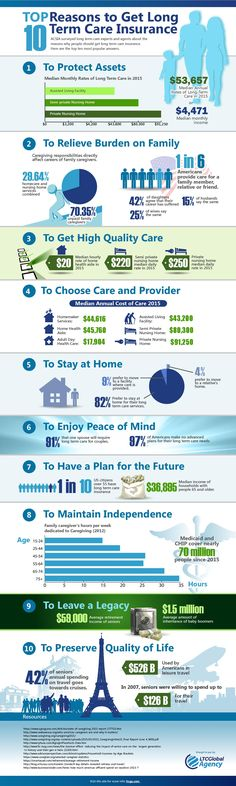 Seeking A Healthcare Marketing Opportunity - Infograph Resume - medical marketing resume