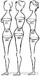 фигуры - just because the measurements are the same doesn't mean that one size fits all