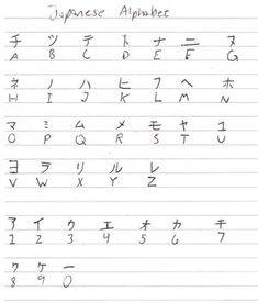 Japanese Alphabet A To Z | Japanese Alphabet by ~Cookiecat123456 on deviantART