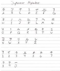Japanese Alphabet A To Z | Japanese Alphabet by ~Cookiecat123456 on deviantART