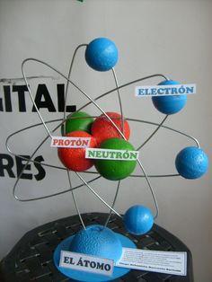 ▷ Modelo Atómico de RUTHERFORD Definicion Caracteristicas y Maquetas