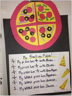 Related image 3rd Grade Fractions, Teaching Fractions, Fourth Grade Math, Second Grade Math, Math Fractions, Teaching Math, Dividing Fractions, Grade 2, Simplifying Fractions