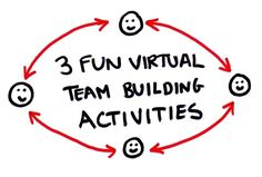 Three easy-to-implement virtual team building activities & games that help you increase trust and build great relationships with your remote employees. Team Building Icebreakers, Team Building Activities For Adults, Team Building Games, Team Building Exercises, Team Games, Building Ideas, Icebreaker Activities, Team Activities, Leadership Activities