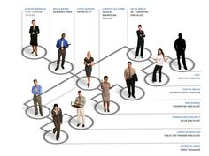 Interactive Org Chart - http://community.articulate.com/blogs/david/archive/2014/07/24/org-charts-elearning.aspx
