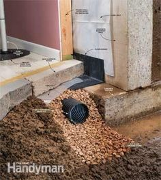 Luxury How to Cover French Drains In Basement