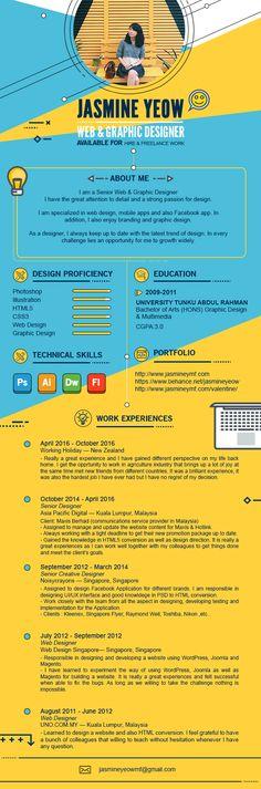 My CV on Behance