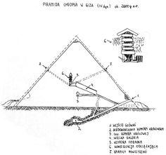 Egipt- piramida Cheopsa w Giza 2600 r.p.n.e.