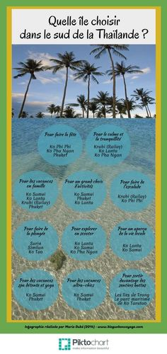 Which island to choose in Thailand? - Infographic: Which island to choose in southern Thailand? Phuket, Travel Around The World, Around The Worlds, Us Destinations, Destination Voyage, Photos Voyages, Thailand Travel, Philippines Travel, Beach Trip