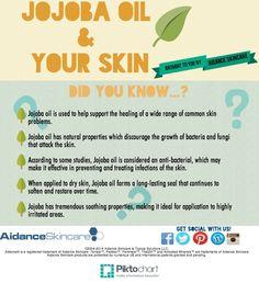 The Skin Benefits of Jojoba Oil