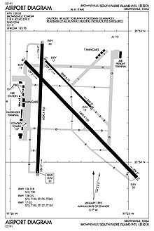 BRO - Brownsville/South Padre Island International Airport