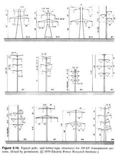 0de95b92d6c81221d31ebf0e4c723a19  Chevy C Wiring Diagram on 86 chevy c10 lights, 86 chevy c10 clutch, 86 chevy c10 engine, 86 chevy c10 fuse box diagram, 86 chevy c10 drawings,