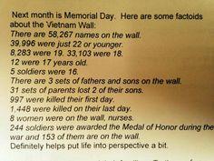Memorial Day 2016 Sunday, May 30 Vietnam War Photos, Vietnam Map, Vietnam Vets, My War, American Veterans, Vietnam Veterans Memorial, Cold War, Military History, Armed Forces