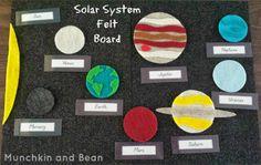 Solar System Felt Board // Sistema solar de fieltro