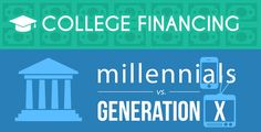 5 College Finance Problems Your Parents Didn't Have College Usa, College Costs, College Tuition, Money Matters, Credit Score, Usa Today, Budgeting, Finance, Parents