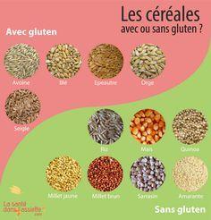 La Santé dans l'Assiette: Fiche pratique - Les céréales avec et sans gluten