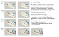 Week 6 - Modelling in Urbanism