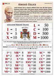 Římské číslice Math Formulas, Math Numbers, Math For Kids, Home Schooling, Math Lessons, Teaching Math, Preschool Activities, Kids And Parenting, Mathematics