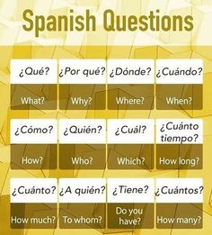 Simple language learning: Question words in Spanish . Simple language learning: Question words in Spanish . Spanish Notes, Spanish Basics, Spanish Phrases, Spanish Grammar, Spanish Vocabulary, Spanish Language Learning, Learn A New Language, Teaching Spanish, Spanish Activities