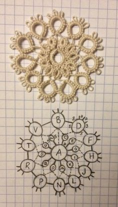 Chart Source: crafteroniandcheese (dead link). See finished doily: [https://www.pinterest.com/pin/460563499376345682/] ~~ Looks like Eye of the Sun
