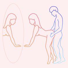 lernen sex position