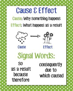 Effect Anchor Charts. Great way to get the students to visual see what cause and effect means. and Effect Anchor Charts. Great way to get the students to visual see what cause and effect means. Reading Strategies, Reading Skills, Reading Comprehension, Glad Strategies, Reading Logs, Reading Intervention, Close Reading, Ela Anchor Charts, Reading Anchor Charts